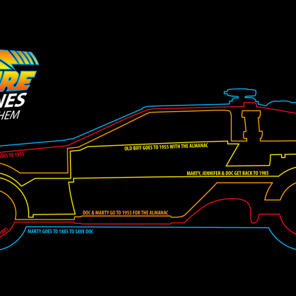 Back-to-the-Future-Timelines-Infographic-lite