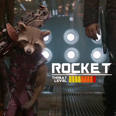 Guardians of the Galaxy: Threat Levels Assessment